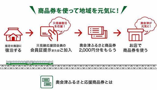 商品券の仕組み.jpg