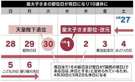 10連休.jpg